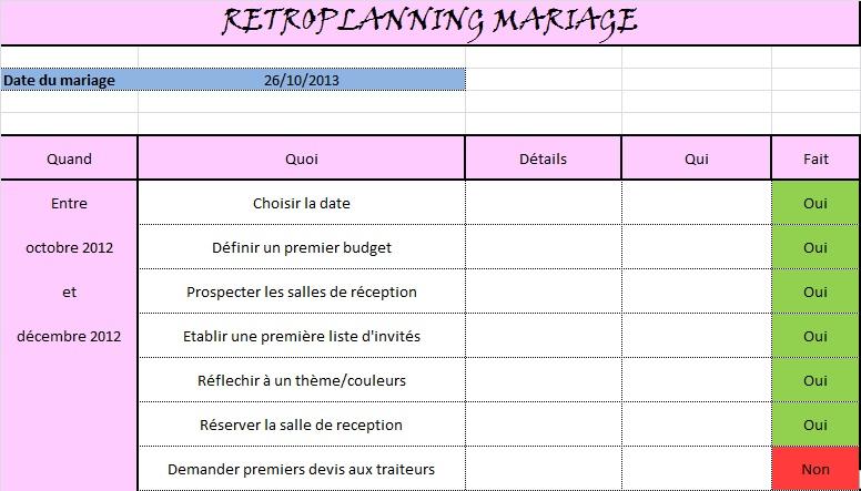 Top Mon rétroplanning à disposition (1/3) - Forum Mariage 31 GB89